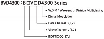 W.D.M : Wavelength Division Multiplexing Digital Modulation Data Channel : (1,2) Video Channel : (1,2) BiOPTIC CO.,LTd